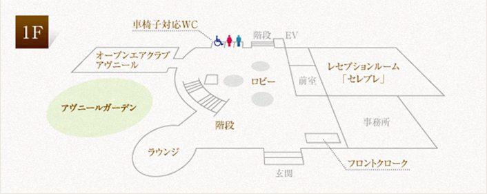 施設案内図 1F